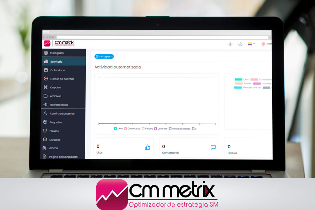 cm metrix software de marketing digital