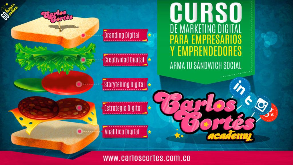 Curso Online de Marketing Digital Para Empresarios y Emprendedores